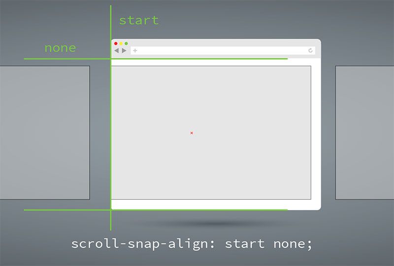 scroll-snap-align