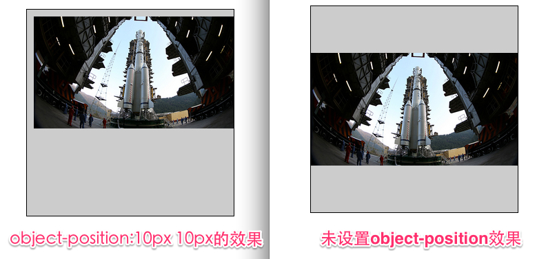 CSS3 Object-fit和Object-position