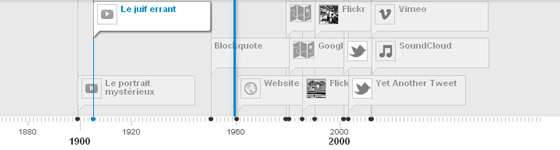 jQuery Timeline