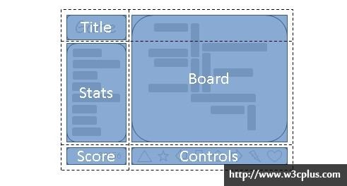 CSS3 Grid Layout